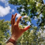 Action for Climate Change: Live an Eco-Friendly Lifestyle